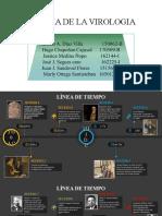 Linea de tiempo historia de virologia