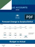 Public Accounts for B.C.