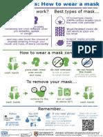 Coronavirus_Masks