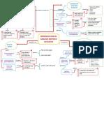 mapa conceptual trabajo