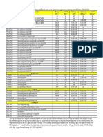 SetrabApplicationSuggestions.pdf