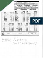Vanalesti Payroll Record
