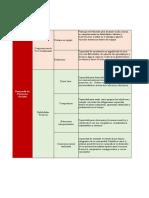 Apéndice 5_Evaluación por competencias (1) (1)