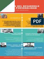 Linea_Del_Tiempo_Gabriela.pdf