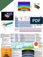 Remote Sensing Cheat Sheet Pt. 1