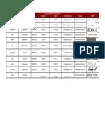 listado adm.fin VI - ACUERDO PEDAGOCICO ADM P&O