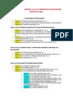 Resumen tipo Infografia del Reglamento LOEI