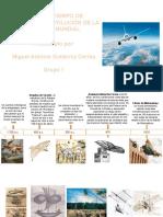 Linea del tiempo de la historia y evolución de la aviación mundial (Miguel Gutierrez)