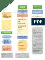 Mapa ISO 9001-2015 Capitulo 6