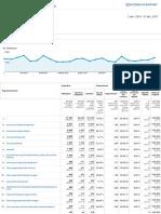 Analytics Toutes les données du site Web Canaux 20160101-20171231(1)