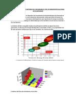 Física y tecnología de baterías de Li recargables y rol de nanoparticulas para alta capacidad