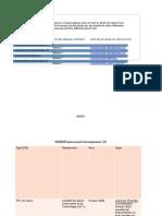 Financement Tableau format XLS 2
