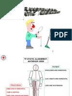 TF Static Deviations