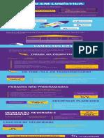 Infográfico de KPIs.pdf