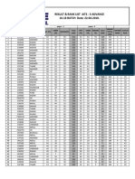 RANK LIST AITS -5 (16-18)BATCH  (ADV) (Paper I & II)  22-04-2018.xlsx
