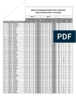 RANKLIST MAJOR TEST 4 ADVANCE (2019-21) (DT 23-06-2020)