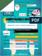 WINDOWS Y LINUX - CUADRO COMPARATIVO