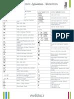 COATROL 2 Taux 2- table-symboles