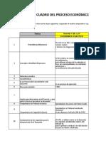 Cuadro Comparativo - Economico Coactivo y Juicio de Cuentas