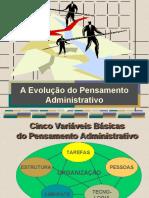 03 - A Evolucao do Pensamento Administrativo