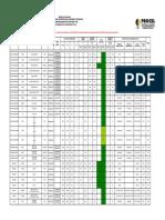 Condicionadores_de_ar_-_indice_antigo_CCE_-_2020-07-02