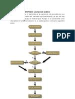 etapas de analisis quimico