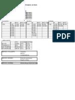 Plan de mantenimiento Actros.ods