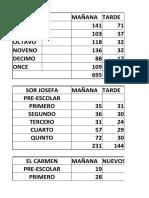 TODO EL COLEGIO 2015_Mireya