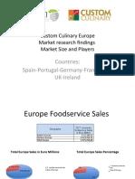 Custom Culinary Europe Market dimensions 2018 (1)