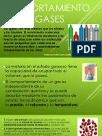 COPORTAMIENTO DE LOS GASES REALES_ITS