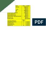 Contoh hitung SDM untukPKL