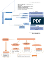 Mapasconceptualespatologia_3af2167f1af7422d8ed63b0c514a416d