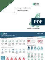 Infographic Report September 2020