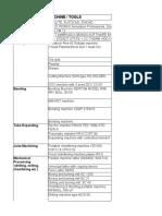 COMES List of Shop Resources