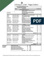 Programmi Triennio Sperimentale Chitarra Cilea.pdf