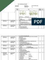 Kisi-kisi Dan Soal UH Materi Klasifikasi MH