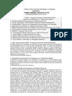 Informe Uruguay 427