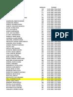 Listado Contratados Senado