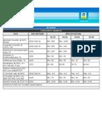 MR Bitumen(Viscosity Grades)