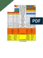 0 tabela de pontos