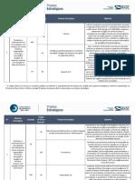 MJSP 2020 2023 Carteira Projetos Estratégicos