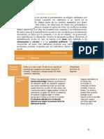 Max Weber y la estratificación social pag 60 a 63