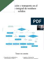 Recolección y transporte en el manejo integral de residuos solidos.pptx