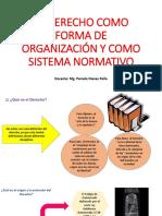 clase 01 el derecho como forma de organización y como sistema normativo