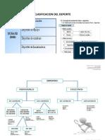 CLASIFICACION DEL DEPORTE