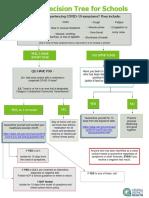 Covid Illness Decision Tree 8-31-20 FINAL