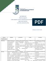 Cuadro comparativo Técnicas e instrumentos para la recolección de datos .pdf