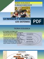 Teoría Ecológica del Aprendizaje