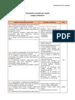 priorizacion depto lenguaje (1)