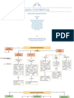 mapa conceptual delegación